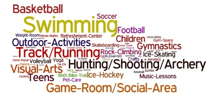 Recreation Center Survey Word Cloud