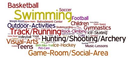 Recreation Center Survey Word Cloud