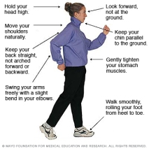 Image: http://www.mayoclinic.org/healthy-living/fitness/multimedia/proper-walking-technique/img-20007670