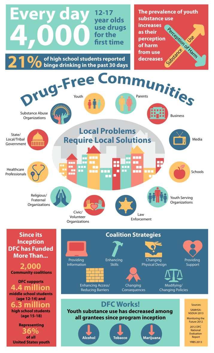 dfc_infographic-1